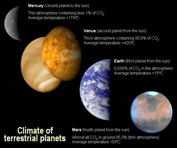 Planets Terrestrial 171 KaiserScience