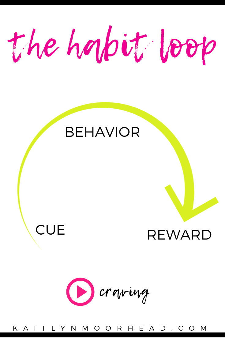 Want to learn the key tip to breaking bad habits for good so you can get healthy + create better daily routines? You need to first understand the habit loop that makes up every behavior of your daily life. You will see that it just takes ONE shift in this loop to turn a bad habit to a positive one! If you are a beginner looking to lose weight, get fit, eat healthier food, + find more daily motivation + inspiration... click to read + change your life now! #healthy #habits #beginners #break #bad