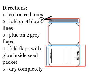 photograph regarding Free Printable Seed Packets identified as Seed Preserving Envelopes: Totally free Printable ~ Kaits Backyard garden
