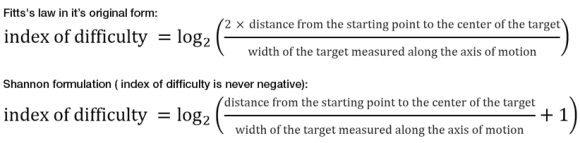 Fitt's Law – Shannon formulation