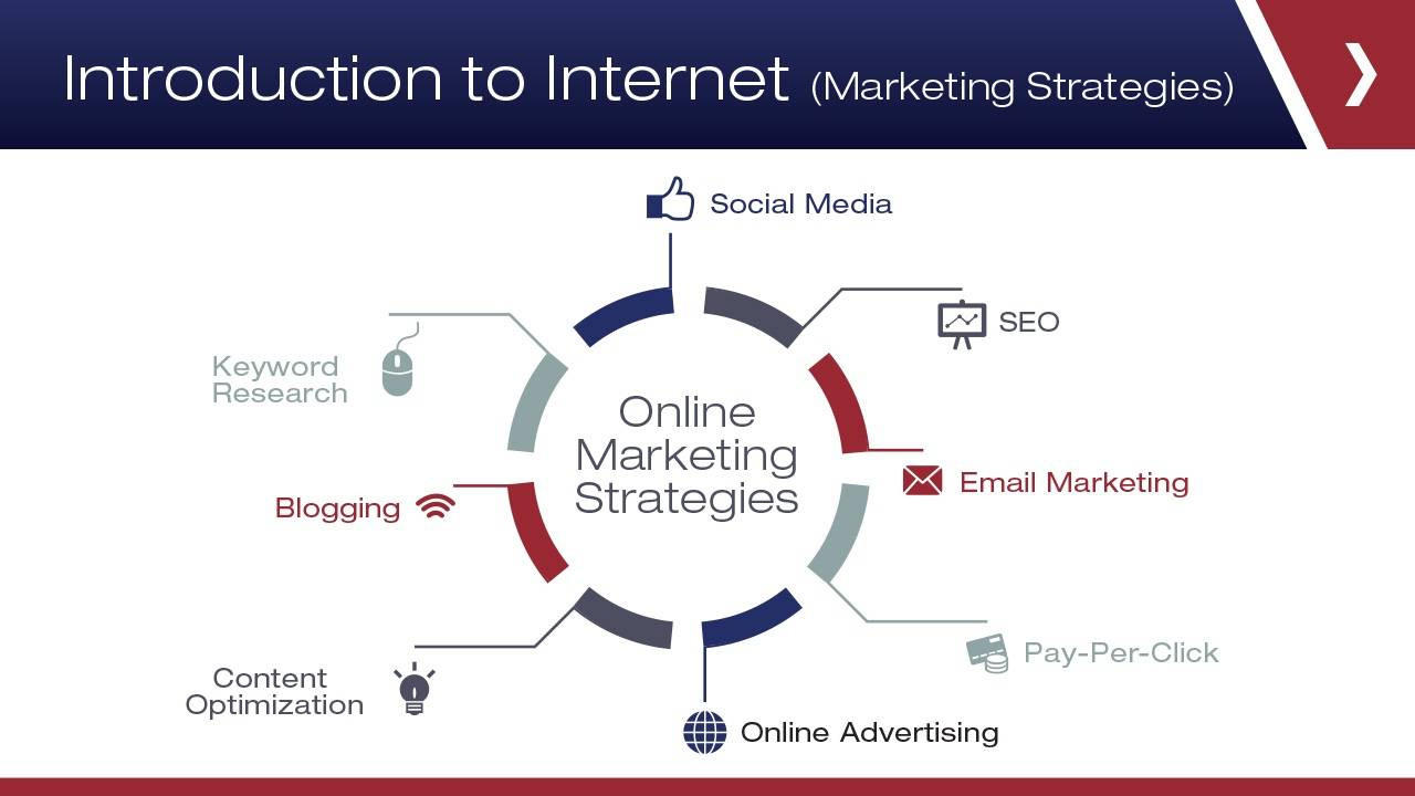 Online Marketing Courses Cpd Accredited Interne