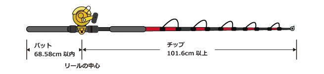 rod01