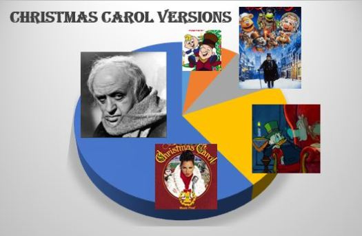 """pictures of """"A Christmas Carol"""""""