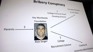 Rick Singer