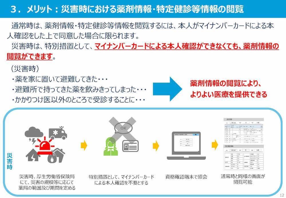 災害時における薬剤情報・特定健診等情報の閲覧