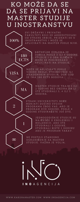 ko-moze-da-seda-se-prijavi-na-studije-u-inostranstvu