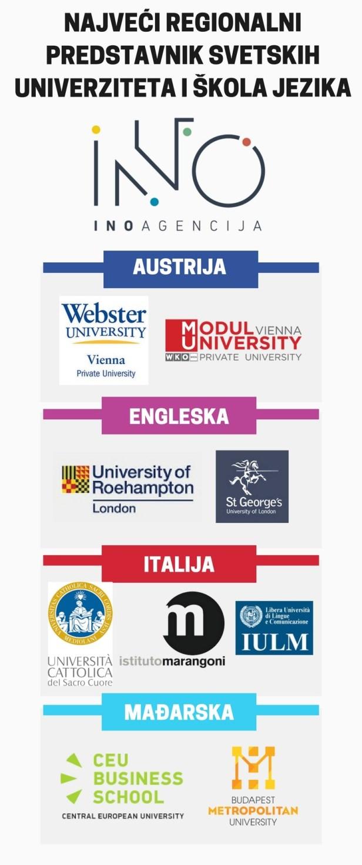 studije-u-inostranstvu-ino-agencija