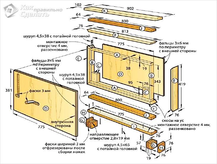 Build sidewall.