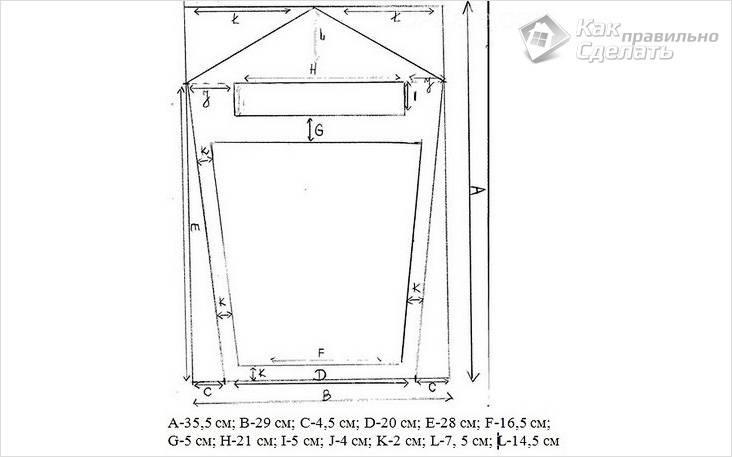 رسم صندوق البريد