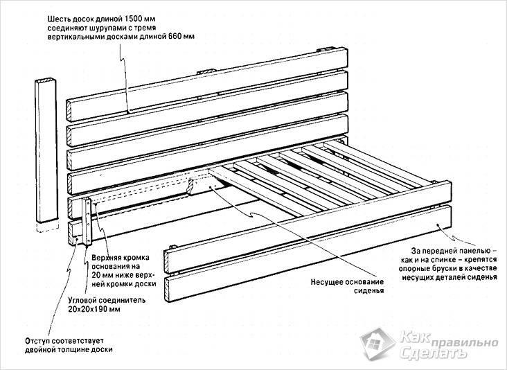 Scheme Framework mula sa Timber.