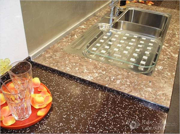 Как прикрепить плинтус к столешнице на кухне (+фото)