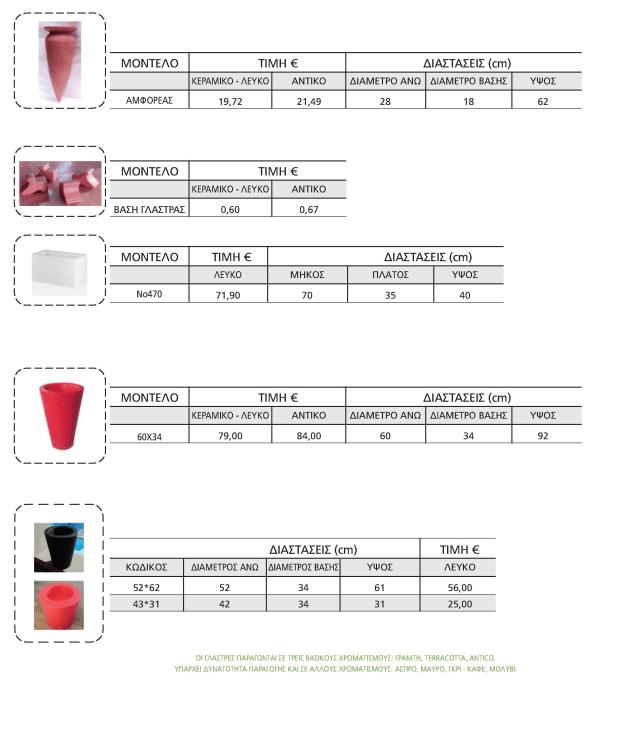 Γλάστρες πλαστικές Rotational τιμοκατάλογος