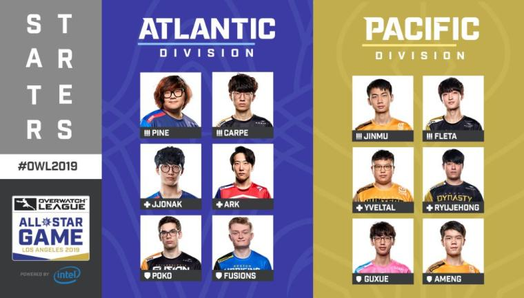 Overwatch League All-Stars Atlantic Pacific