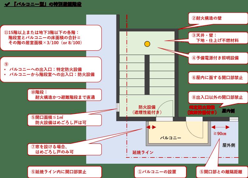 特別避難階段_バルコニー型2