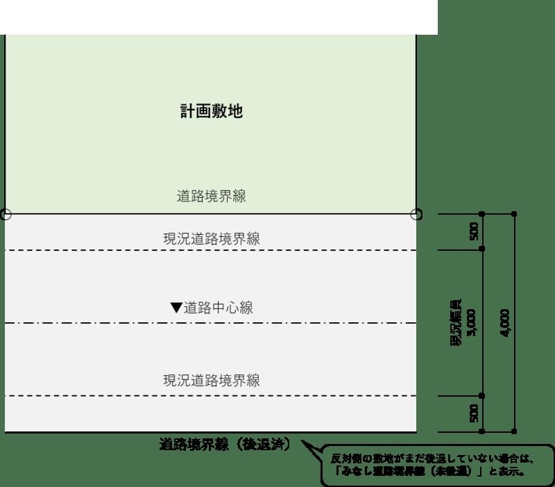 法42-2道路_配置図