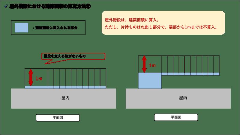 屋外階段_建築面積②