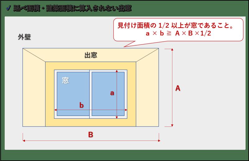 延べ面積_計算_出窓