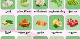 Product Your Health From Cancer? - Follow These Foods