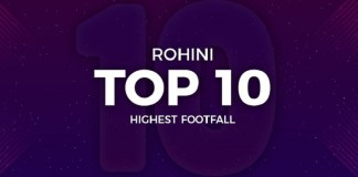 Top 10 Movies in Rohini