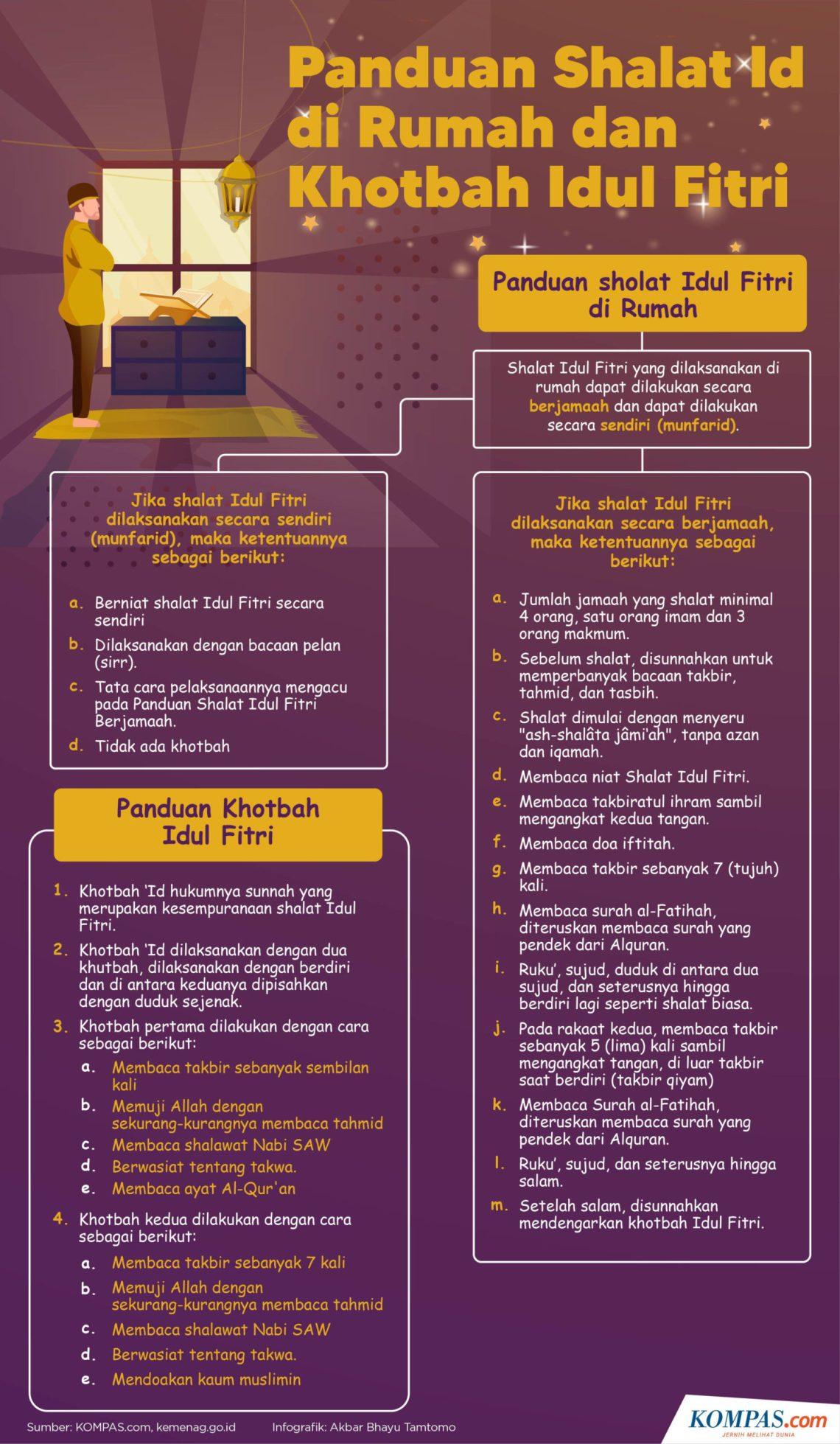 Infografis Panduan shalat Id di rumah
