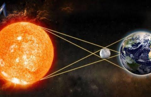 Fenomena Gerhana Matahari Cincin 10 Juni 2021, Lihat Fenomena Dari Bagian Indonesia