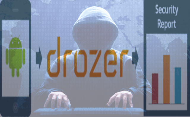 Drozer 2 4 4 - The Leading Security Assessment Framework For