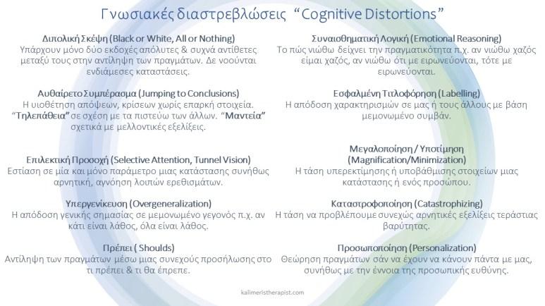 Γνωσιακές Διαστρεβλώσεις (Cognitive Distortions)