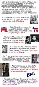 Whos Metadata