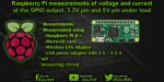 Raspberry Pi measurements of voltage and current at the GPIO