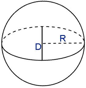 Расчет площади поверхности шара