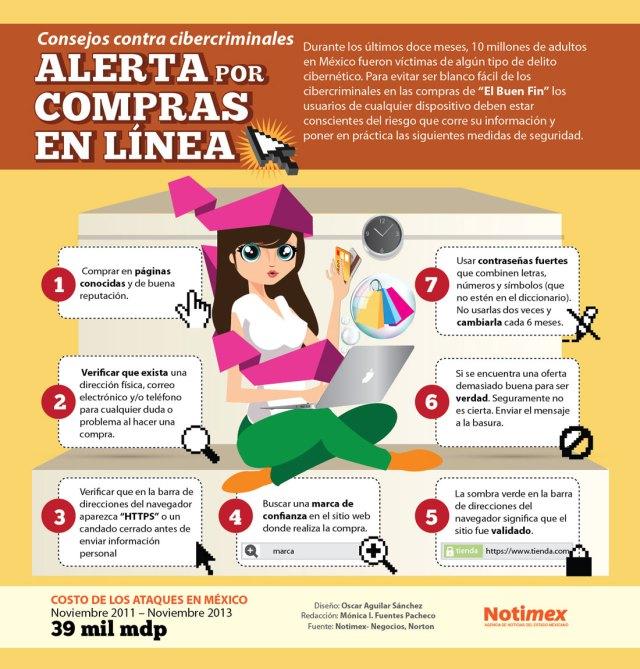 consejos para hacer compras online seguras - como usar google