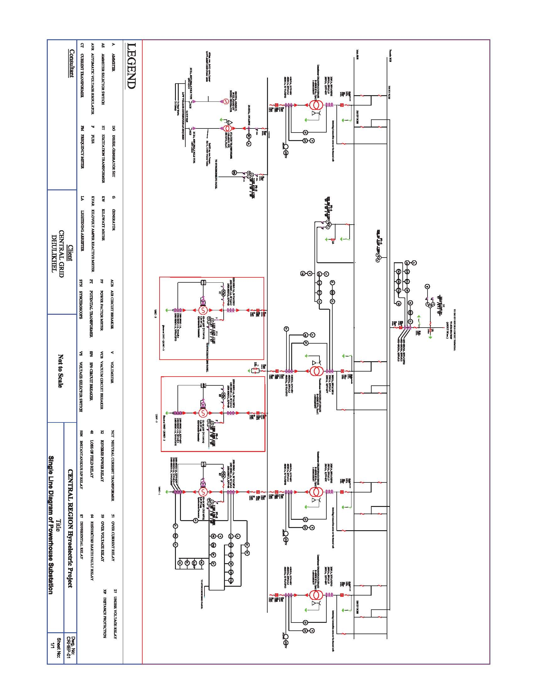 Power Plant Single Line Diagram