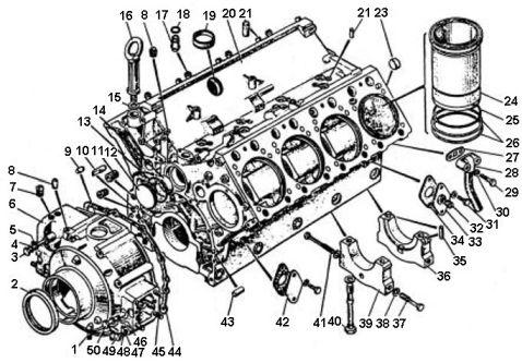 Окончательная разборка двигателя КАМАЗ - руководство, фото ...