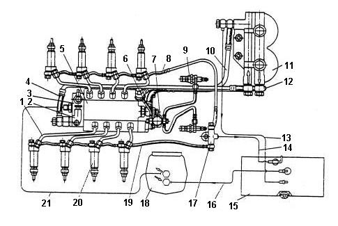 Окончательная сборка двигателя КАМАЗ - руководство, фото ...
