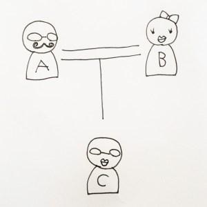 一人遺産分割協議書