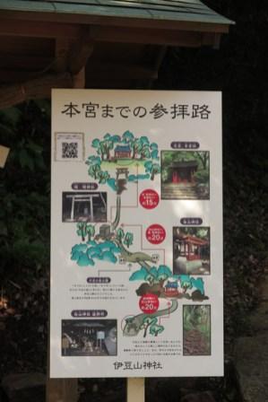 伊豆山神社。本宮までの参拝路案内図。