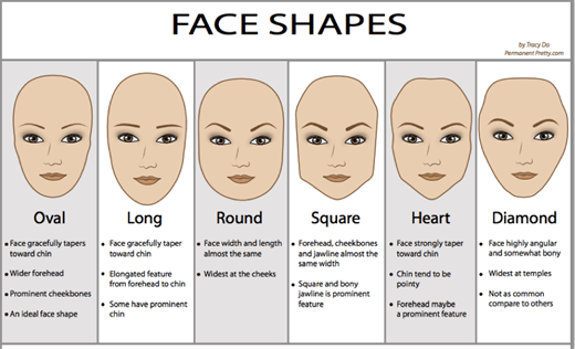 Which eyebrows suit your face shape