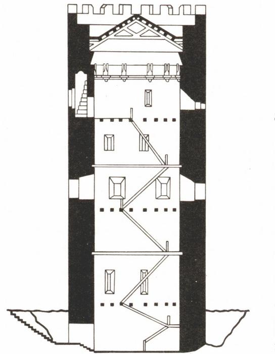 Каменецкая башня, разрез