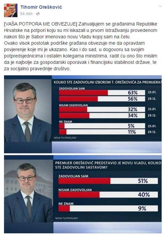 tihomir orešković fb 2