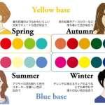 カラー診断