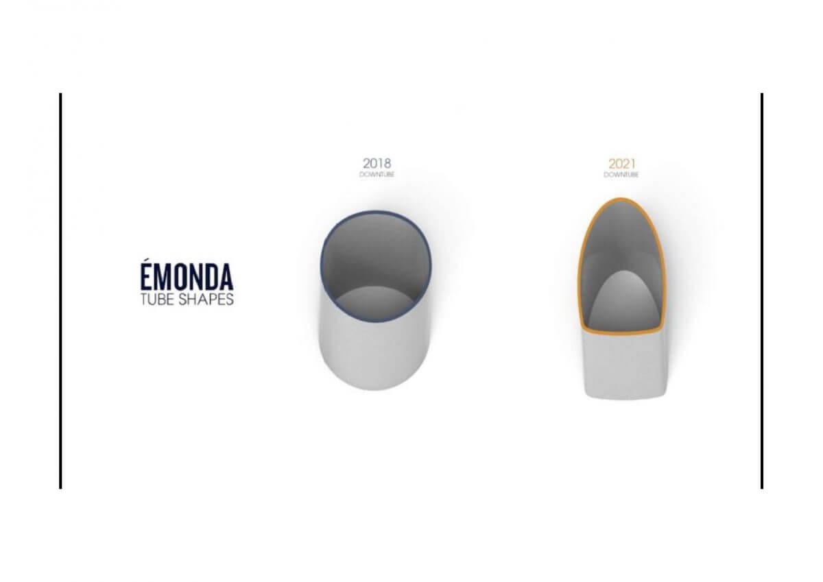 EMONDA1