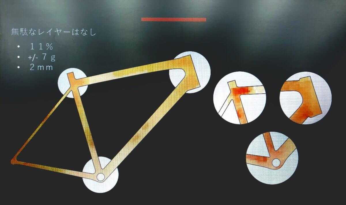 カーボンフレームの構造