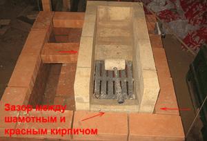 Pozostawiamy szczelinę między bammatory i stającej cegły