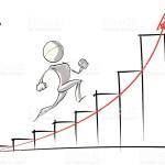 519385379 - 今日は、「人が7倍で成長する方法ってあるの?」について考えた。(2)