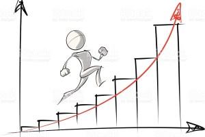519385379 - 今日は、「人が7倍で成長する方法(メソッド)ってあるの?」について考えた。