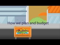 How we Plan and Budget - City of Kamloops