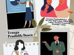 STIKES Budi Luhur Cimahi Adakan Lomba Video