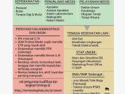 Lowongan RS Hermina Soreang Bandung