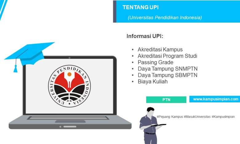 Universitas Penididikan Indonesia