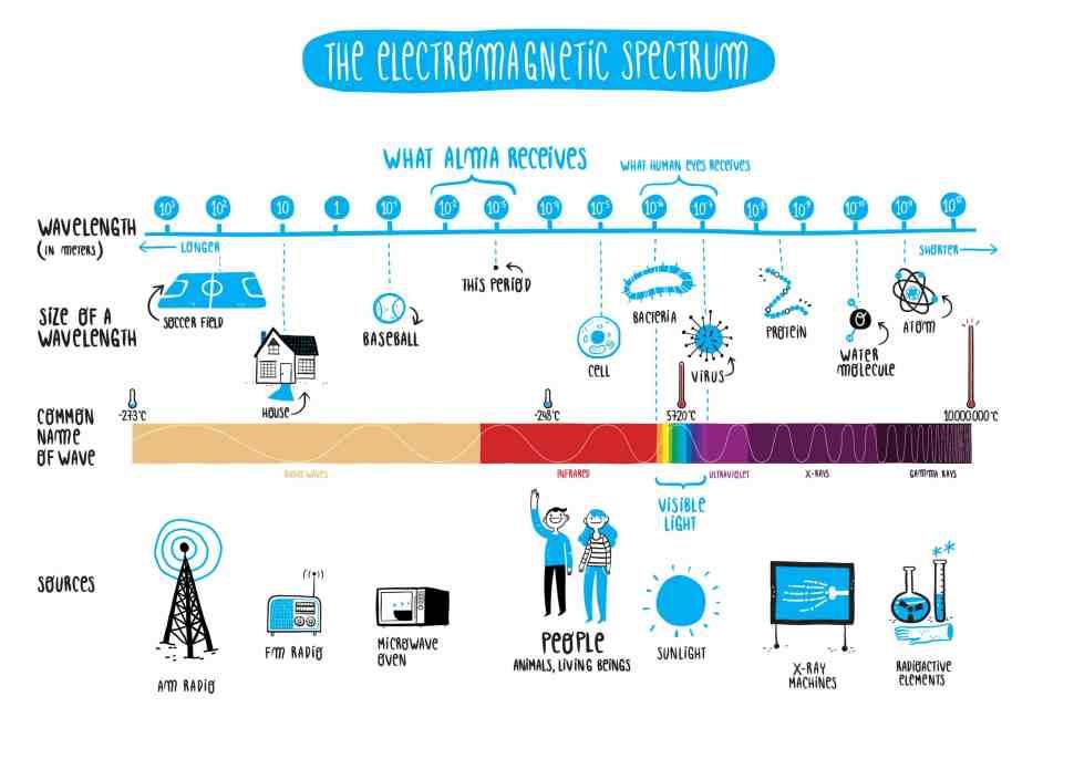 160614_spectrum-1250x884